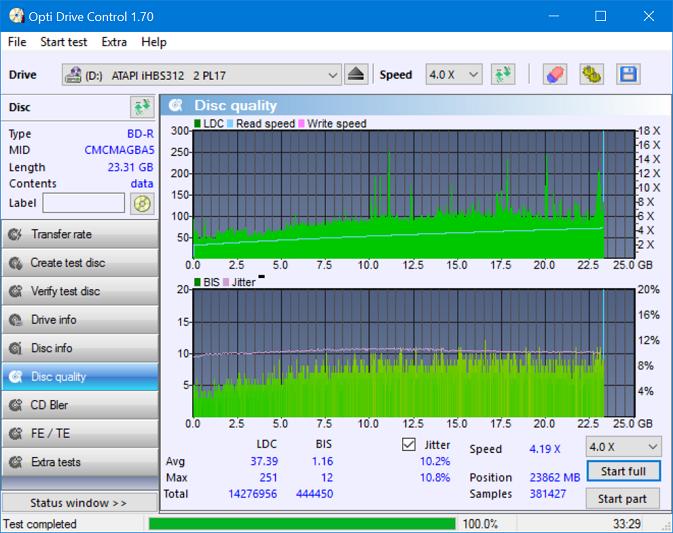 Nazwa:  DQ_ODC170_4x_OPCon_iHBS312.png,  obejrzany:  150 razy,  rozmiar:  241.4 KB.