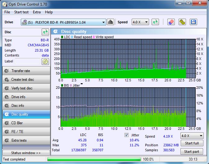 Nazwa:  DQ_ODC170_4x_OPCon_PX-LB950SA.png,  obejrzany:  151 razy,  rozmiar:  75.2 KB.