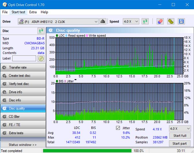 Nazwa:  DQ_ODC170_2x_OPCoff_iHBS112-Gen1.png,  obejrzany:  144 razy,  rozmiar:  245.4 KB.