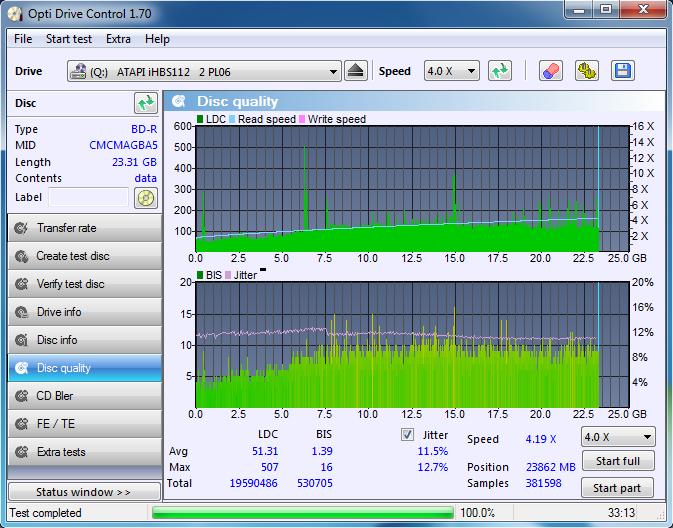 Nazwa:  DQ_ODC170_4x_OPCoff_iHBS112-Gen2.png,  obejrzany:  144 razy,  rozmiar:  75.6 KB.