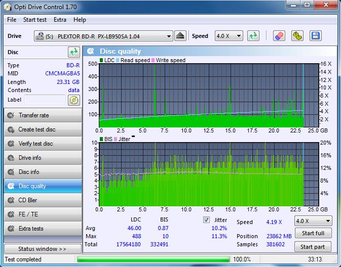 Nazwa:  DQ_ODC170_4x_OPCoff_PX-LB950SA.png,  obejrzany:  142 razy,  rozmiar:  77.0 KB.