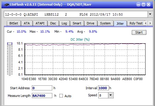 Nazwa:  Jitter_4x_OPCoff_iHBS112-Gen2.png,  obejrzany:  140 razy,  rozmiar:  19.8 KB.