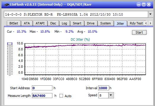 Nazwa:  Jitter_4x_OPCoff_PX-LB950SA.png,  obejrzany:  139 razy,  rozmiar:  20.1 KB.