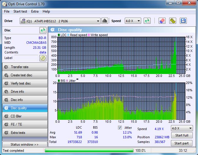Nazwa:  DQ_ODC170_6x_OPCoff_iHBS112-Gen2.png,  obejrzany:  144 razy,  rozmiar:  75.3 KB.