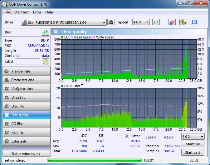 Nazwa:  DQ_ODC170_6x_OPCoff_PX-LB950SA.png,  obejrzany:  142 razy,  rozmiar:  75.9 KB.
