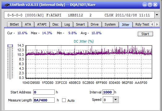 Nazwa:  Jitter_4x_OPCon_iHBS112-Gen1.png,  obejrzany:  525 razy,  rozmiar:  21.1 KB.