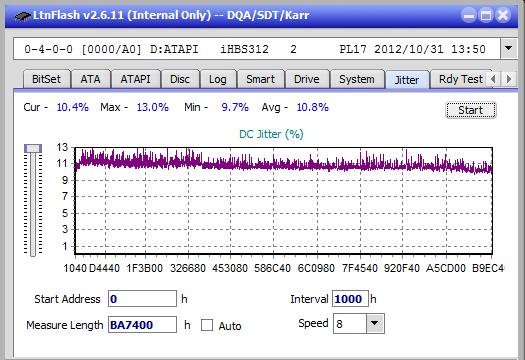 Nazwa:  Jitter_4x_OPCon_iHBS312.png,  obejrzany:  527 razy,  rozmiar:  21.0 KB.