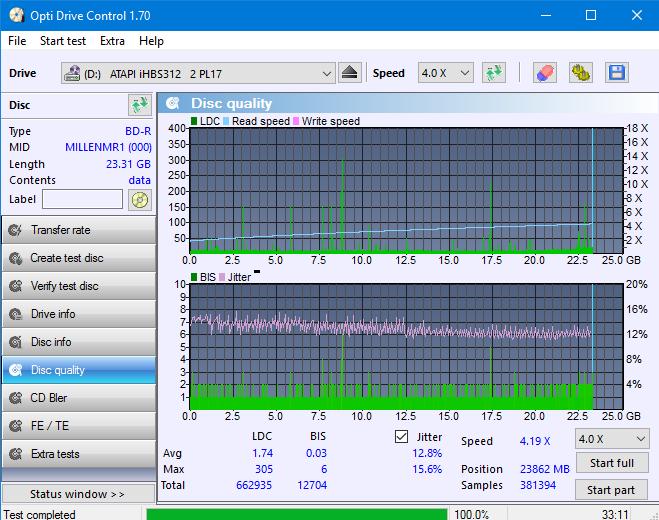 Nazwa:  DQ_ODC170_4x_OPCoff_iHBS312.png,  obejrzany:  528 razy,  rozmiar:  47.6 KB.