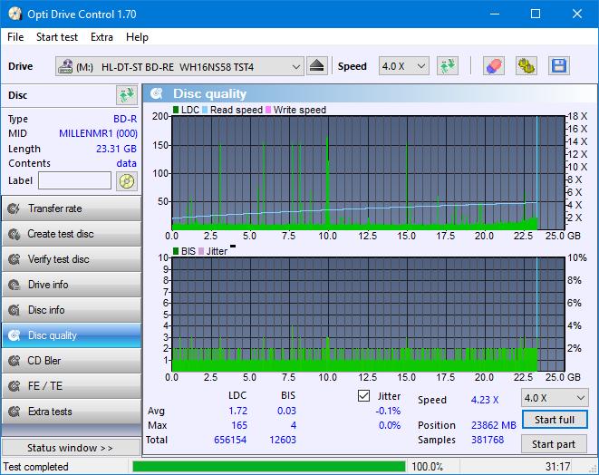 Nazwa:  DQ_ODC170_4x_OPCoff_WH16NS58DUP.png,  obejrzany:  527 razy,  rozmiar:  45.8 KB.
