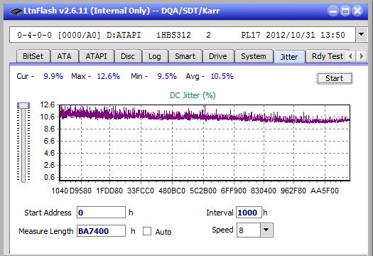 Nazwa:  Jitter_4x_OPCoff_iHBS312.png,  obejrzany:  527 razy,  rozmiar:  20.8 KB.