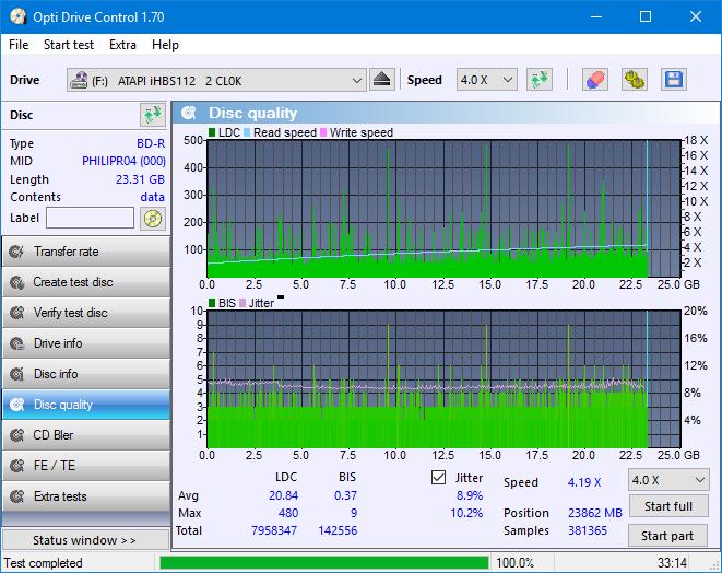 Nazwa:  DQ_ODC170_2x_OPCon_iHBS112-Gen1.png,  obejrzany:  82 razy,  rozmiar:  49.0 KB.