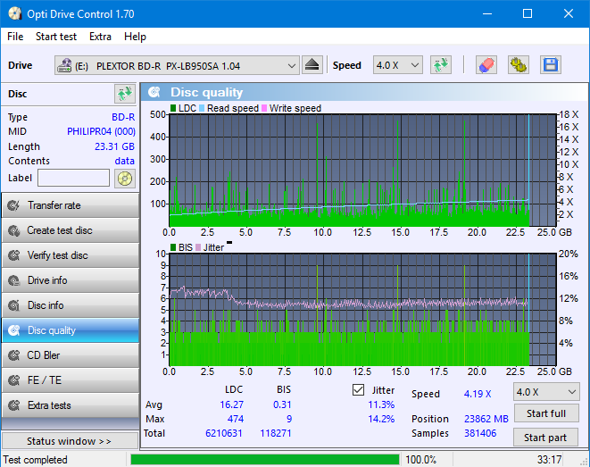 Nazwa:  DQ_ODC170_2x_OPCon_PX-LB950SA.png,  obejrzany:  81 razy,  rozmiar:  49.1 KB.