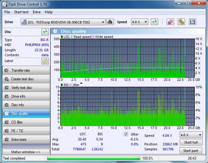 Nazwa:  DQ_ODC170_2x_OPCon_SE-506CB.png,  obejrzany:  80 razy,  rozmiar:  77.0 KB.