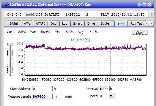 Nazwa:  Jitter_2x_OPCon_iHBS312.png,  obejrzany:  81 razy,  rozmiar:  20.7 KB.