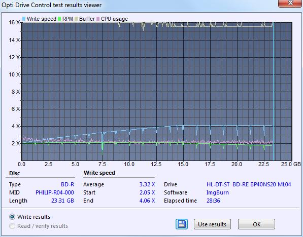 Nazwa:  CreateDisc_4x_OPCon.png,  obejrzany:  81 razy,  rozmiar:  34.1 KB.
