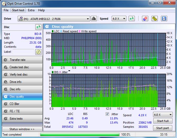Nazwa:  DQ_ODC170_4x_OPCon_iHBS112-Gen2.png,  obejrzany:  80 razy,  rozmiar:  76.6 KB.