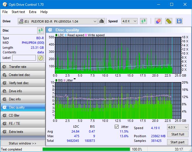 Nazwa:  DQ_ODC170_4x_OPCon_PX-LB950SA.png,  obejrzany:  80 razy,  rozmiar:  50.1 KB.