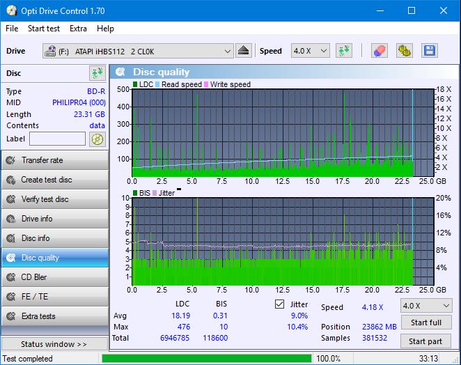 Nazwa:  DQ_ODC170_2x_OPCoff_iHBS112-Gen1.png,  obejrzany:  81 razy,  rozmiar:  48.9 KB.