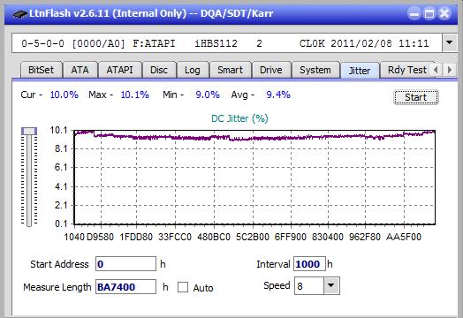 Nazwa:  Jitter_2x_OPCoff_iHBS112-Gen1.png,  obejrzany:  80 razy,  rozmiar:  20.0 KB.