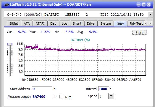 Nazwa:  Jitter_2x_OPCoff_iHBS312.png,  obejrzany:  80 razy,  rozmiar:  20.4 KB.