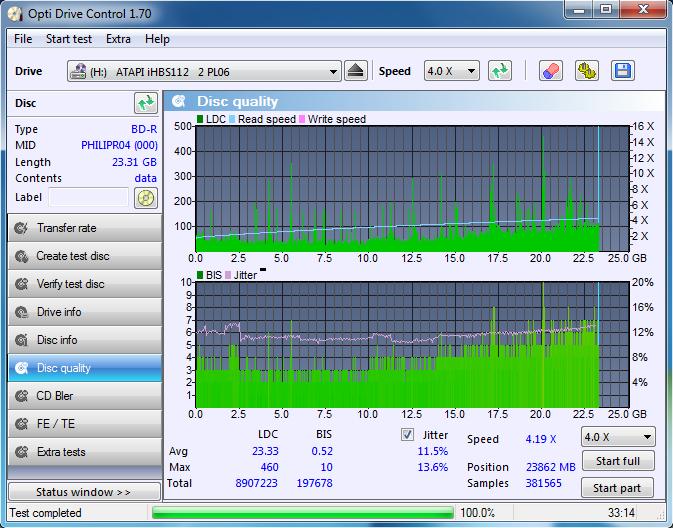 Nazwa:  DQ_ODC170_4x_OPCoff_iHBS112-Gen2.png,  obejrzany:  79 razy,  rozmiar:  77.2 KB.