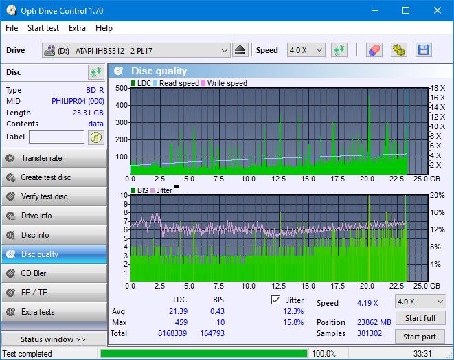 Nazwa:  DQ_ODC170_4x_OPCoff_iHBS312.png,  obejrzany:  78 razy,  rozmiar:  49.6 KB.