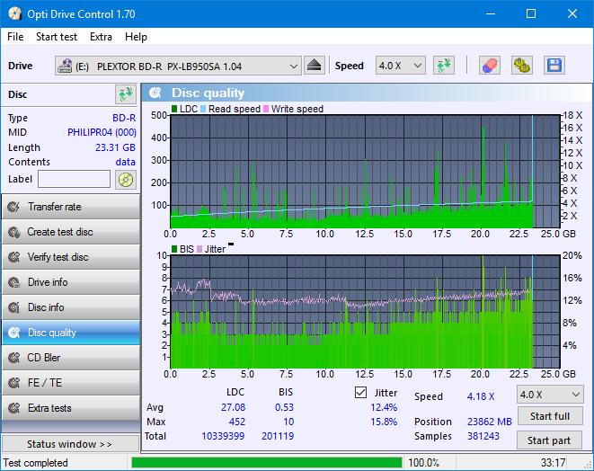 Nazwa:  DQ_ODC170_4x_OPCoff_PX-LB950SA.png,  obejrzany:  78 razy,  rozmiar:  49.1 KB.