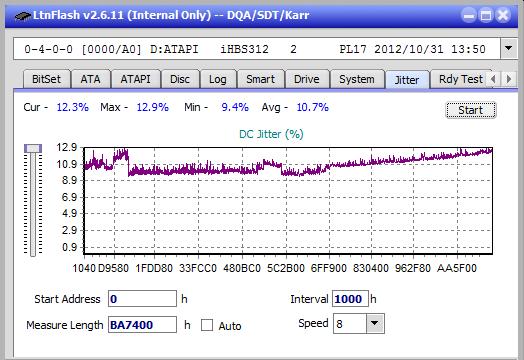 Nazwa:  Jitter_4x_OPCoff_iHBS312.png,  obejrzany:  81 razy,  rozmiar:  20.7 KB.