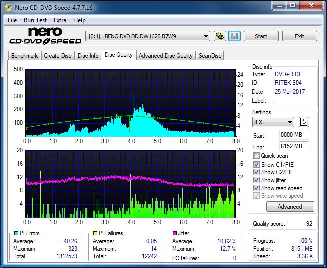 Nazwa:  DQ_2.4x_DW1620.png,  obejrzany:  60 razy,  rozmiar:  70.5 KB.