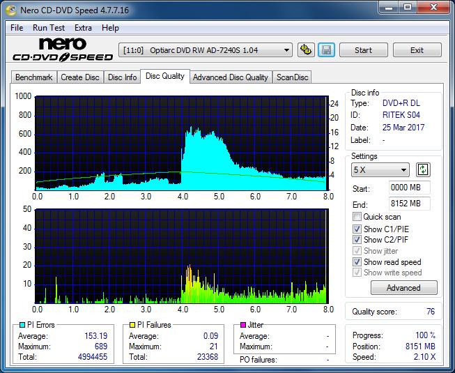 Nazwa:  DQ_2.4x_AD-7240S.png,  obejrzany:  58 razy,  rozmiar:  67.6 KB.