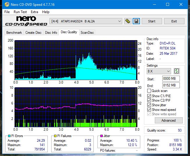 Nazwa:  DQ_2.4x_iHAS524-B.png,  obejrzany:  61 razy,  rozmiar:  67.5 KB.