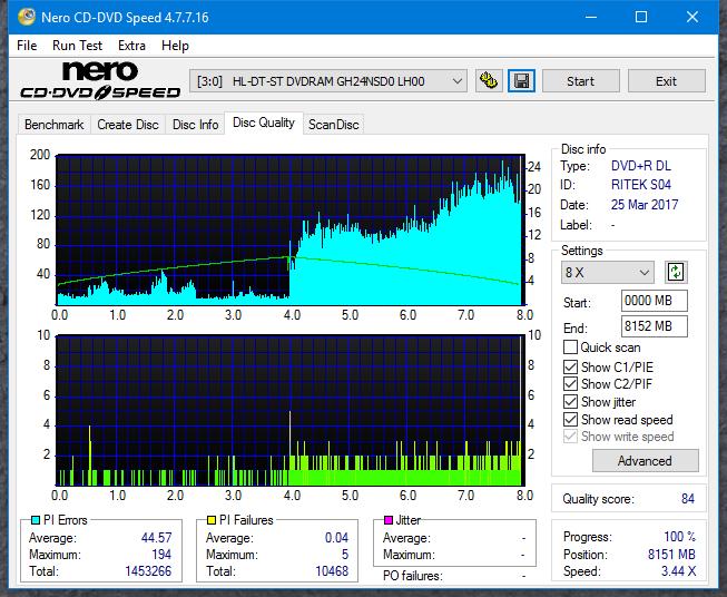 Nazwa:  DQ_2.4x_GH24NSD0.png,  obejrzany:  60 razy,  rozmiar:  62.3 KB.
