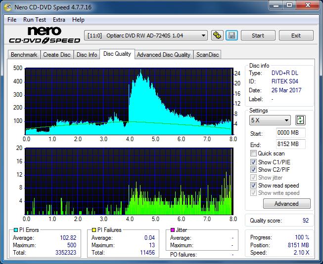 Nazwa:  DQ_4x_AD-7240S.png,  obejrzany:  61 razy,  rozmiar:  68.9 KB.