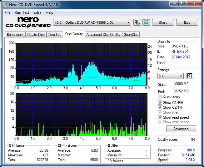 Nazwa:  DQ_4x_AD-7280S.png,  obejrzany:  59 razy,  rozmiar:  69.3 KB.