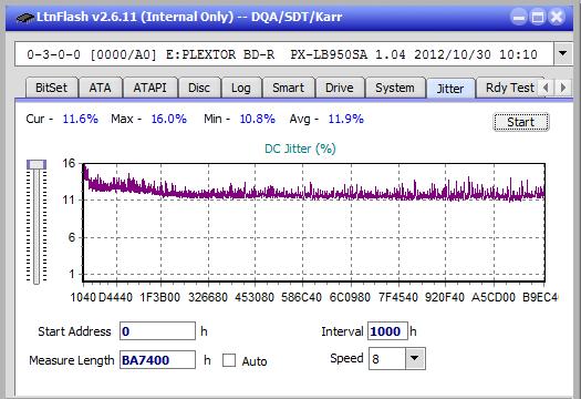 Pioneer BDR-211\S11 Ultra HD Blu-ray-jitter_2x_opcoff_px-lb950sa.png