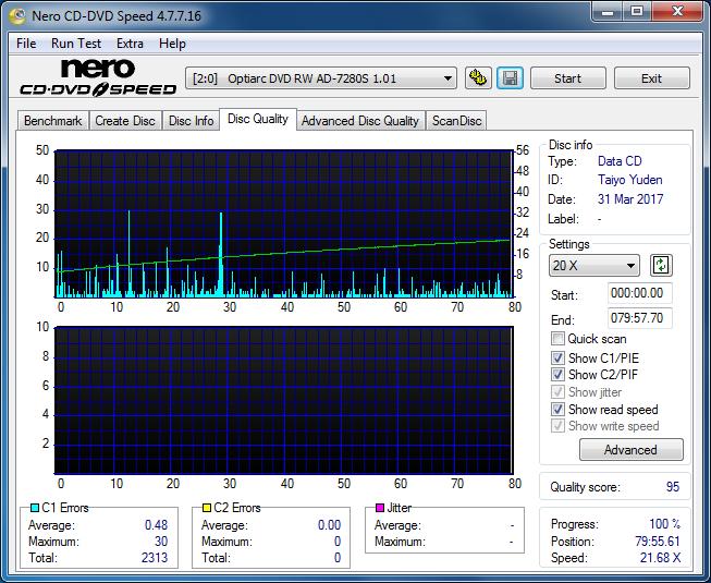 Nazwa:  DQ_10x_AD-7280S.png,  obejrzany:  54 razy,  rozmiar:  65.3 KB.