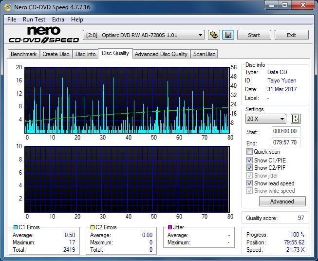 Nazwa:  DQ_24x_AD-7280S.png,  obejrzany:  54 razy,  rozmiar:  68.8 KB.