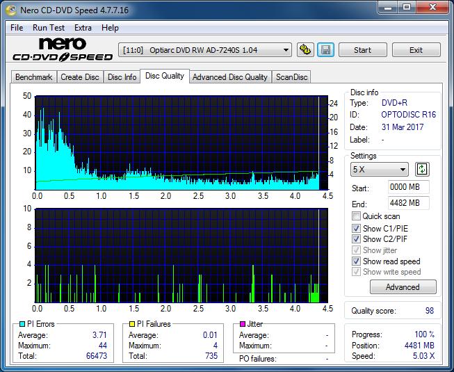 Nazwa:  DQ_4x_AD-7240S.png,  obejrzany:  46 razy,  rozmiar:  70.2 KB.
