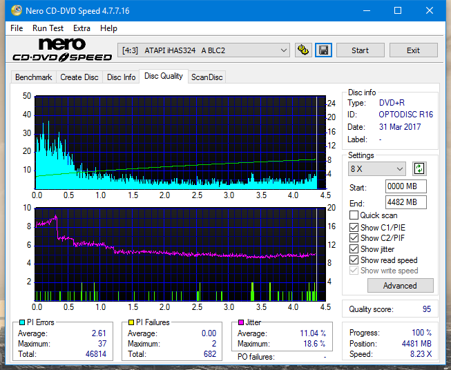 Nazwa:  DQ_4x_iHAS324-A.png,  obejrzany:  47 razy,  rozmiar:  61.3 KB.