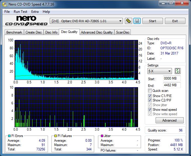 Nazwa:  DQ_8x_AD-7280S.png,  obejrzany:  43 razy,  rozmiar:  70.8 KB.