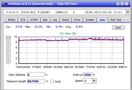 Nazwa:  Jitter_4x_OPCon_iHBS112-Gen1.png,  obejrzany:  499 razy,  rozmiar:  20.4 KB.
