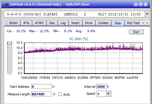 Nazwa:  Jitter_4x_OPCon_iHBS312.png,  obejrzany:  501 razy,  rozmiar:  20.8 KB.