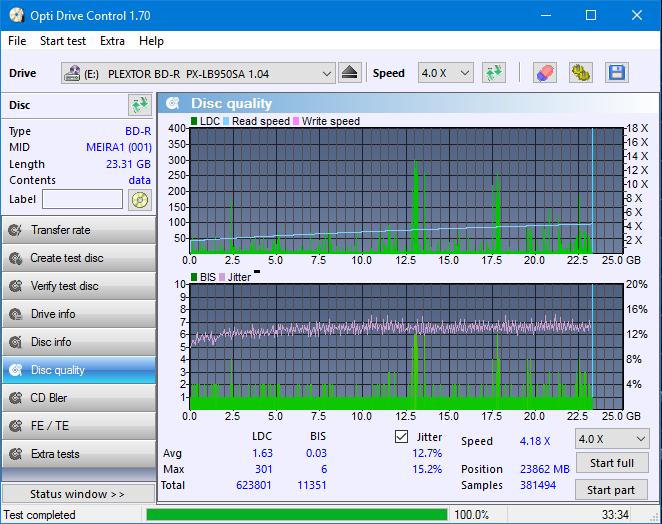 Nazwa:  DQ_ODC170_6x_OPCon_PX-LB950SA.png,  obejrzany:  500 razy,  rozmiar:  49.9 KB.
