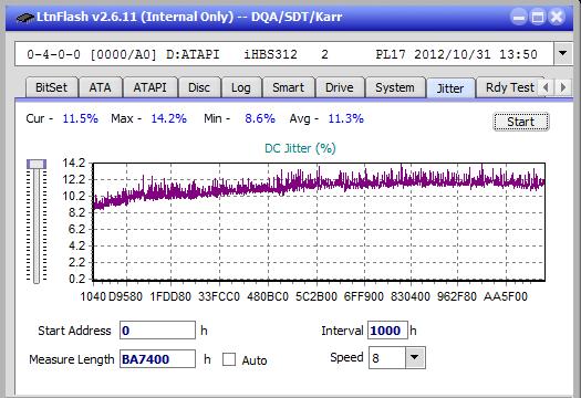 Nazwa:  Jitter_6x_OPCon_iHBS312.png,  obejrzany:  495 razy,  rozmiar:  21.3 KB.