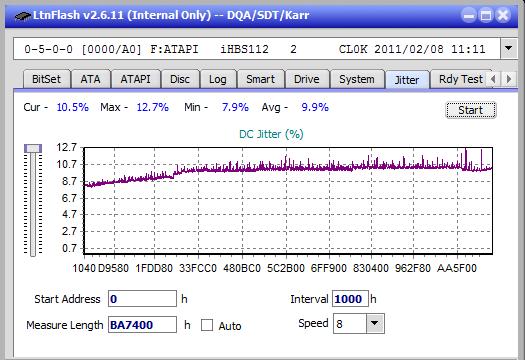 Nazwa:  Jitter_8x_OPCon_iHBS112-Gen1.png,  obejrzany:  496 razy,  rozmiar:  20.5 KB.