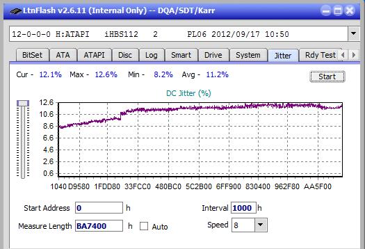 Nazwa:  Jitter_8x_OPCon_iHBS112-Gen2.png,  obejrzany:  497 razy,  rozmiar:  20.2 KB.