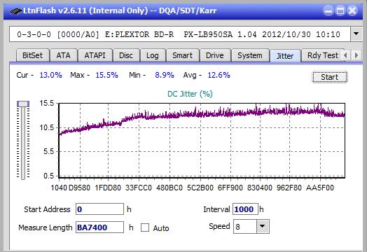 Nazwa:  Jitter_8x_OPCon_PX-LB950SA.png,  obejrzany:  495 razy,  rozmiar:  20.9 KB.