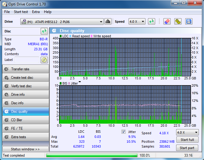 Nazwa:  DQ_ODC170_4x_OPCoff_iHBS112-Gen2.png,  obejrzany:  493 razy,  rozmiar:  75.9 KB.