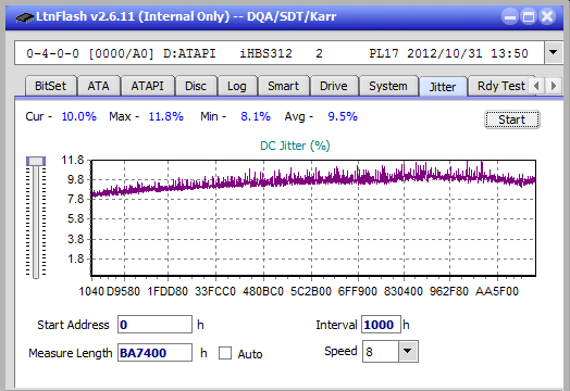 Nazwa:  Jitter_4x_OPCoff_iHBS312.png,  obejrzany:  491 razy,  rozmiar:  20.7 KB.