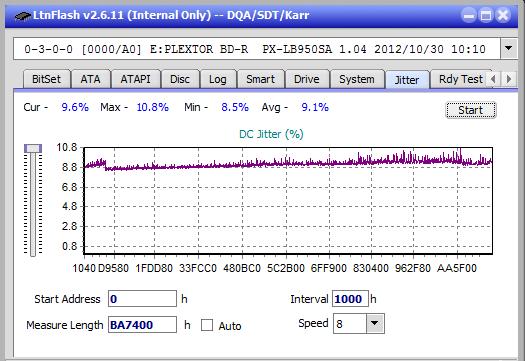 Nazwa:  Jitter_4x_OPCoff_PX-LB950SA.png,  obejrzany:  491 razy,  rozmiar:  20.5 KB.